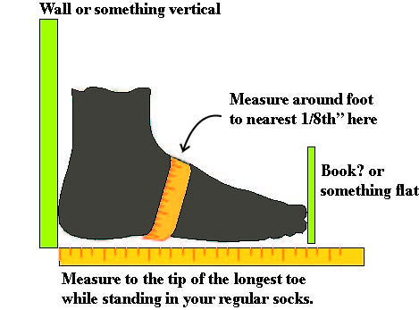 Reduce flatfeet pain by taking the time properly measure your foot, a process illustrated in this diagram.
